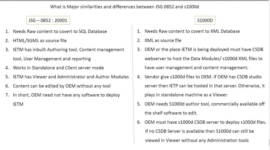 Code and Pixels IETM JSJ vs S1000D